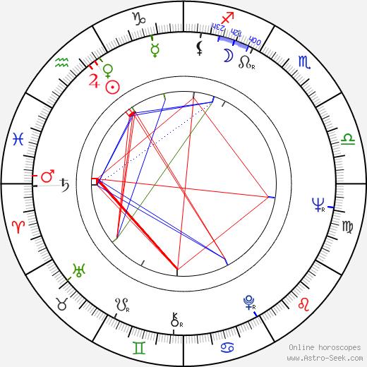 Anne Willan день рождения гороскоп, Anne Willan Натальная карта онлайн