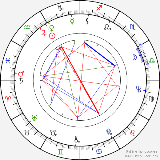 Brook Williams birth chart, Brook Williams astro natal horoscope, astrology