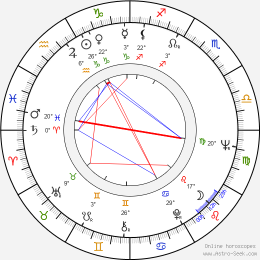 Donald Shebib birth chart, biography, wikipedia 2017, 2018