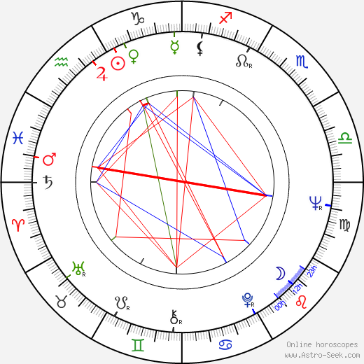 Donald Shebib astro natal birth chart, Donald Shebib horoscope, astrology