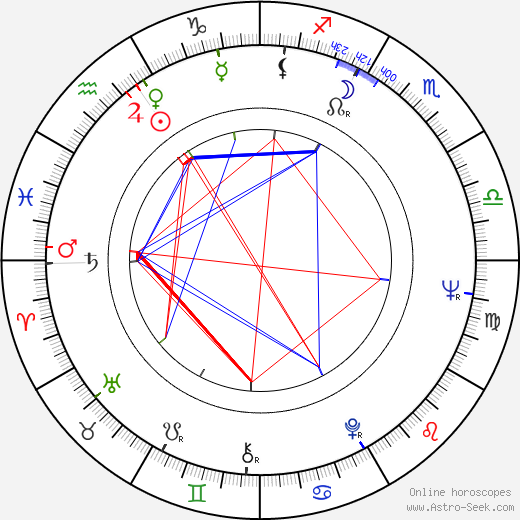 Etta James tema natale, oroscopo, Etta James oroscopi gratuiti, astrologia