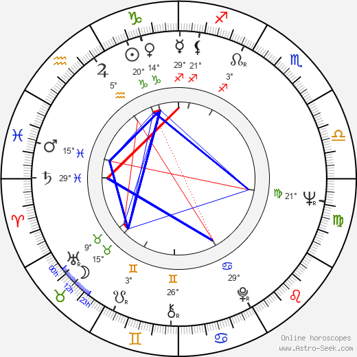 Gavin Millar birth chart, biography, wikipedia 2019, 2020