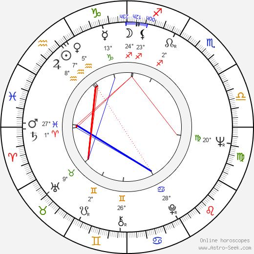 Harry Hurwitz birth chart, biography, wikipedia 2018, 2019