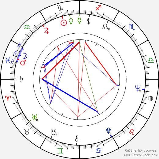 Ivo Vrzal-Wiegand astro natal birth chart, Ivo Vrzal-Wiegand horoscope, astrology