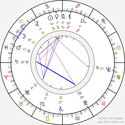 Juan Carlos I. birth chart, biography, wikipedia 2020, 2021