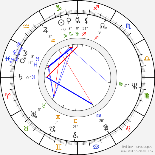 Larisa Shepitko birth chart, biography, wikipedia 2019, 2020