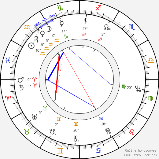 Peter Defeo birth chart, biography, wikipedia 2019, 2020