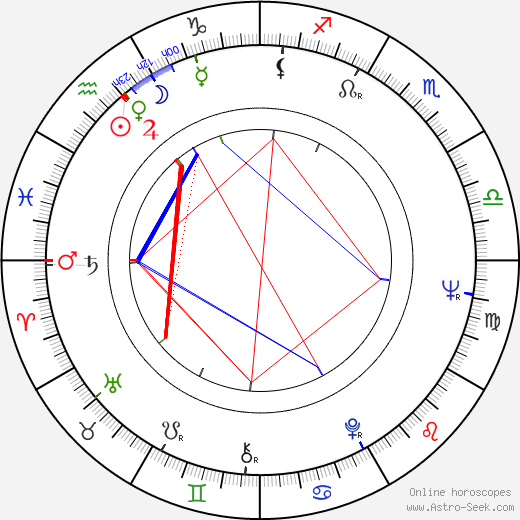Peter Defeo astro natal birth chart, Peter Defeo horoscope, astrology