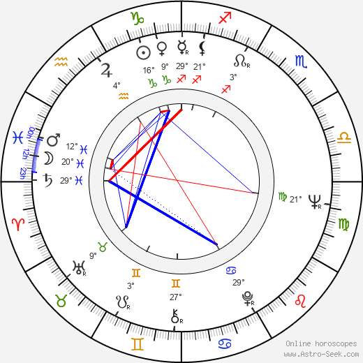 Rauno Aaltonen birth chart, biography, wikipedia 2019, 2020