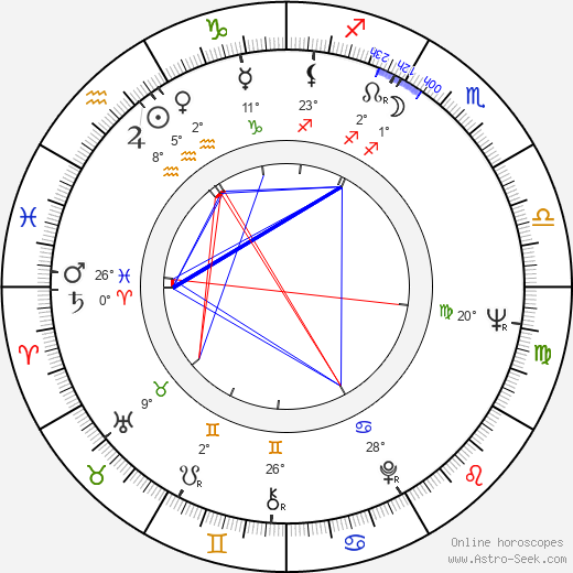 Ray Dennis Steckler birth chart, biography, wikipedia 2017, 2018