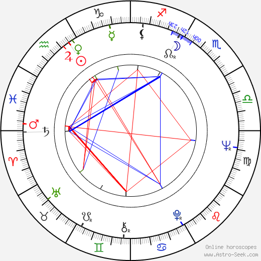 Ray Dennis Steckler astro natal birth chart, Ray Dennis Steckler horoscope, astrology