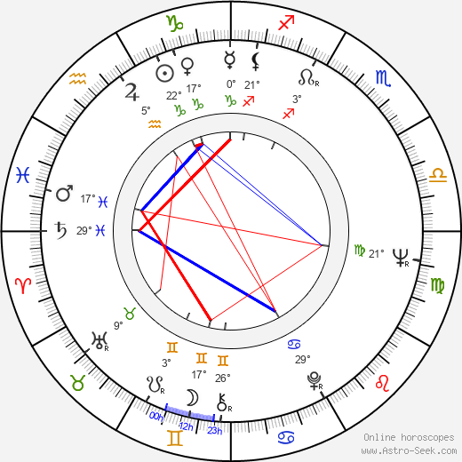 William B. Davis birth chart, biography, wikipedia 2019, 2020