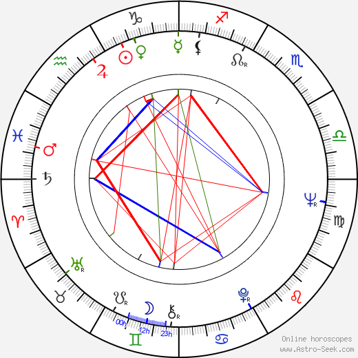 William B. Davis astro natal birth chart, William B. Davis horoscope, astrology