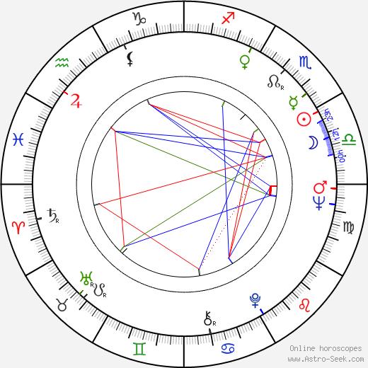 Anna Ferguson astro natal birth chart, Anna Ferguson horoscope, astrology