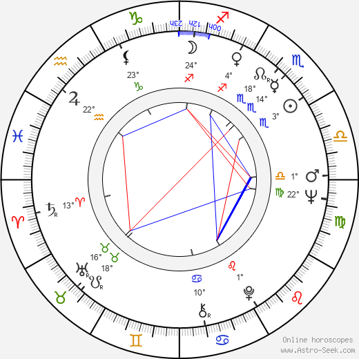 Anthony P. Terraccino birth chart, biography, wikipedia 2018, 2019