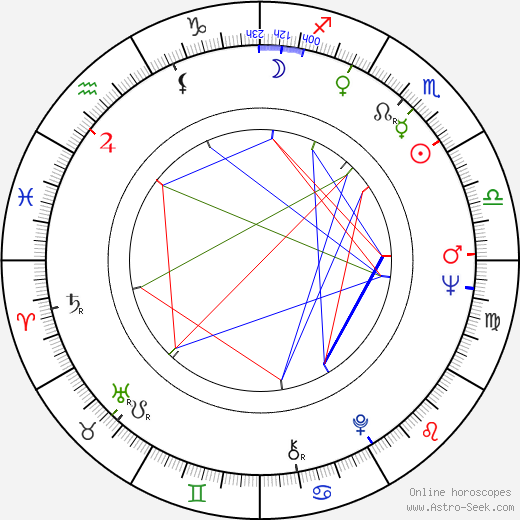 Anthony P. Terraccino astro natal birth chart, Anthony P. Terraccino horoscope, astrology