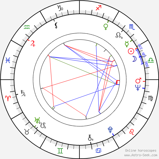 Christopher Lloyd birth chart, Christopher Lloyd astro natal horoscope, astrology