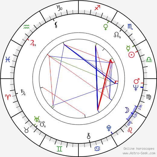 Dawn Wells astro natal birth chart, Dawn Wells horoscope, astrology