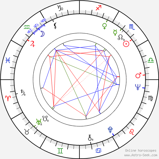 Eckhart Schmidt день рождения гороскоп, Eckhart Schmidt Натальная карта онлайн