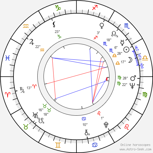 Heidi Genée birth chart, biography, wikipedia 2019, 2020