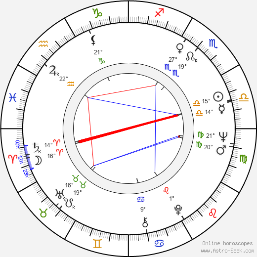 Heinz Fischer birth chart, biography, wikipedia 2018, 2019