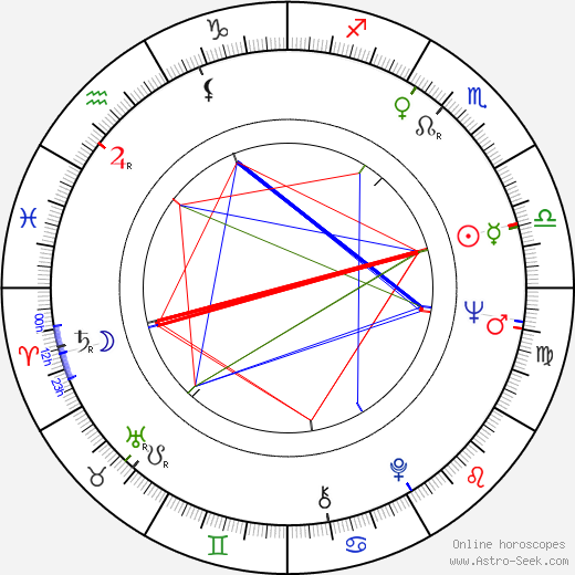 Heinz Fischer astro natal birth chart, Heinz Fischer horoscope, astrology