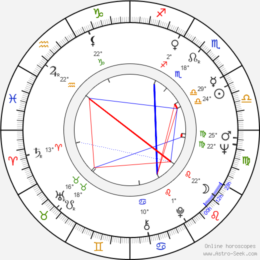 Július Jenis birth chart, biography, wikipedia 2019, 2020