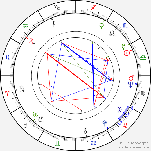 Július Jenis birth chart, Július Jenis astro natal horoscope, astrology