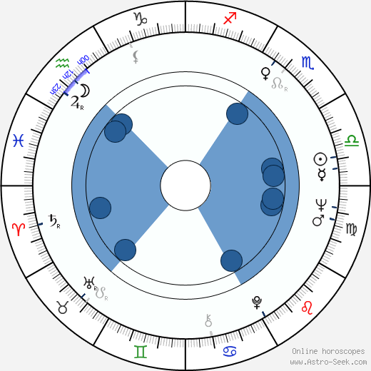 Larry L. Prince wikipedia, horoscope, astrology, instagram