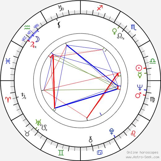Larry L. Prince tema natale, oroscopo, Larry L. Prince oroscopi gratuiti, astrologia