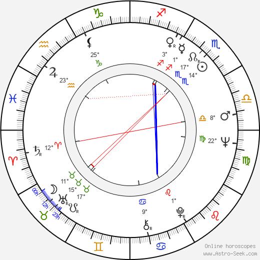Barry Newman birth chart, biography, wikipedia 2020, 2021