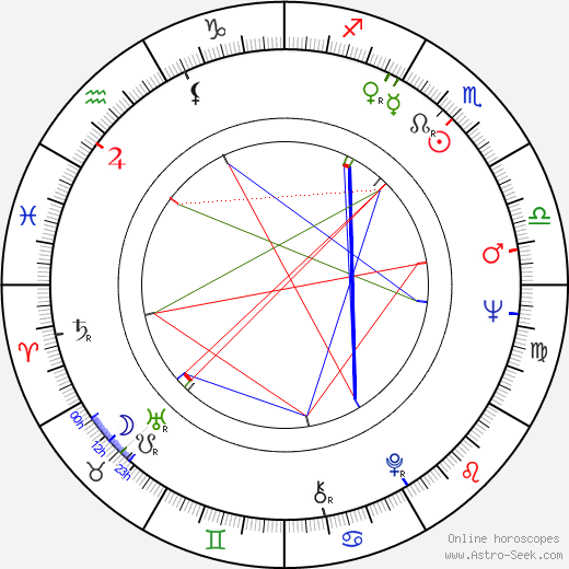 Barry Newman birth chart, Barry Newman astro natal horoscope, astrology