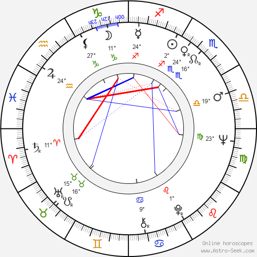 Charlie Holliday birth chart, biography, wikipedia 2019, 2020