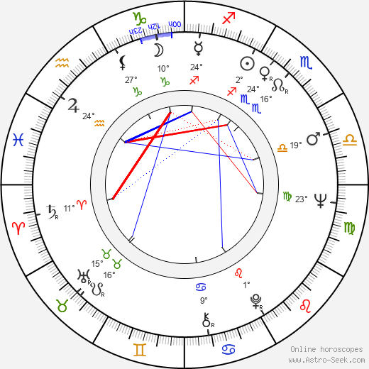 Daniel Katz birth chart, biography, wikipedia 2019, 2020