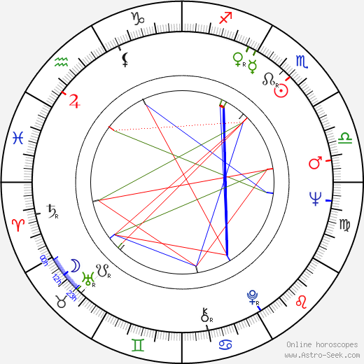 Dejan Djurovic astro natal birth chart, Dejan Djurovic horoscope, astrology