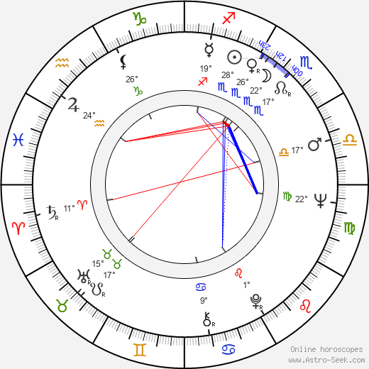 Jack Kehoe birth chart, biography, wikipedia 2019, 2020