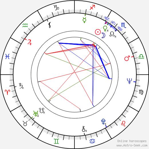 Jack Kehoe astro natal birth chart, Jack Kehoe horoscope, astrology