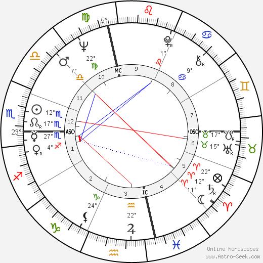 Joe Dassin tema natale, biography, Biografia da Wikipedia 2020, 2021
