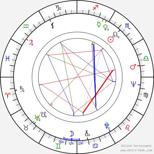 Michael Schultz astro natal birth chart, Michael Schultz horoscope, astrology
