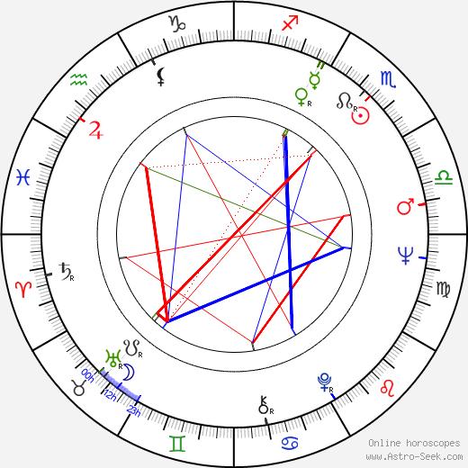 Pleuni Touw tema natale, oroscopo, Pleuni Touw oroscopi gratuiti, astrologia