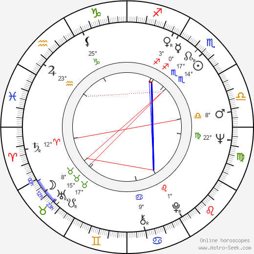 Renata Tůmová birth chart, biography, wikipedia 2018, 2019