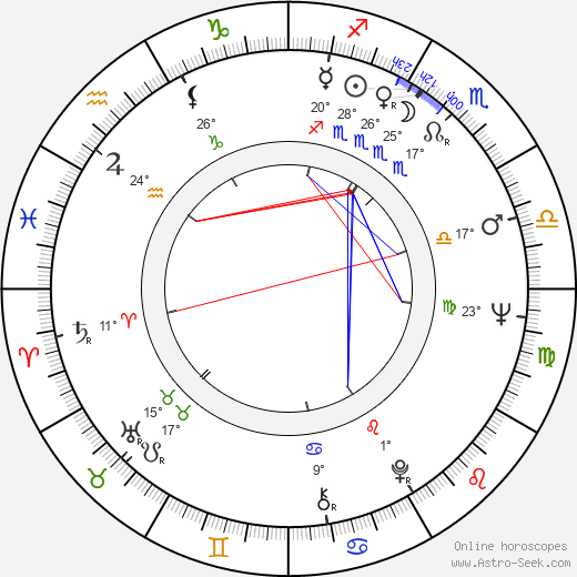 Robert Drivas birth chart, biography, wikipedia 2019, 2020