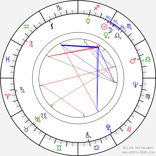 Robert Drivas astro natal birth chart, Robert Drivas horoscope, astrology
