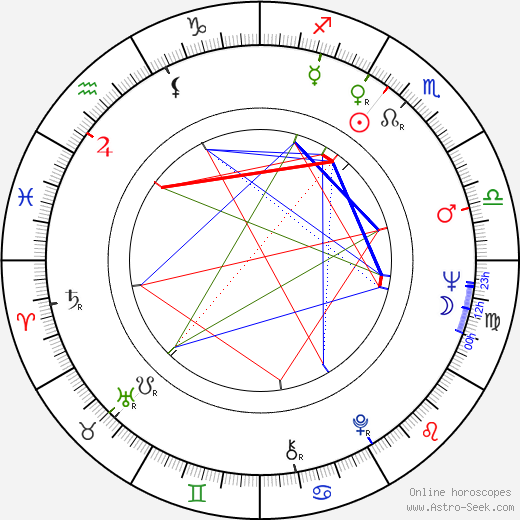Tijen Par birth chart, Tijen Par astro natal horoscope, astrology