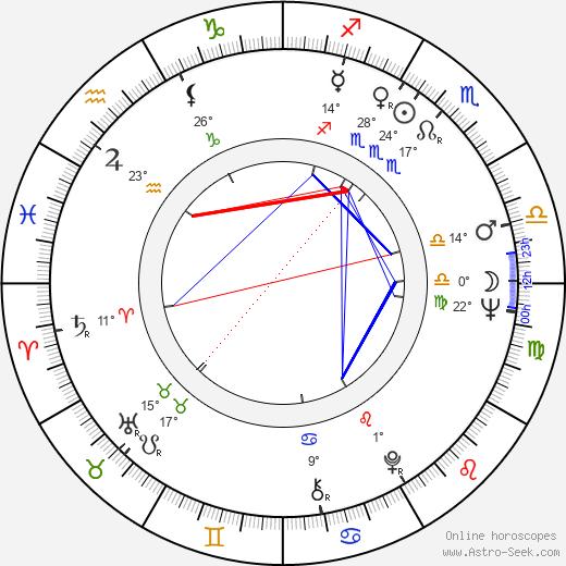 Véra Belmont birth chart, biography, wikipedia 2020, 2021