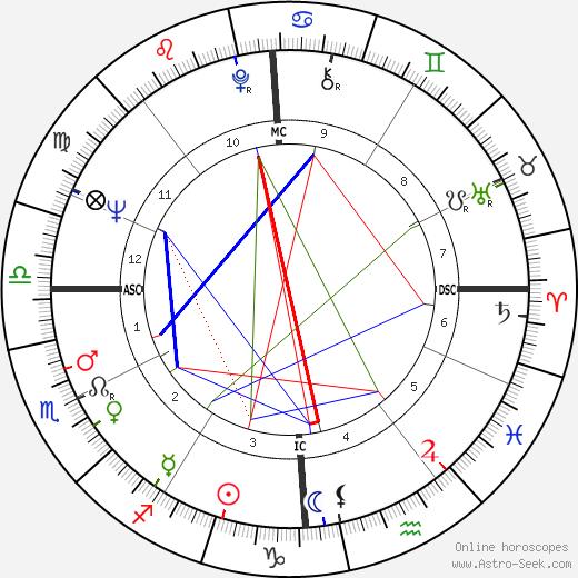 Aida Amoretti tema natale, oroscopo, Aida Amoretti oroscopi gratuiti, astrologia