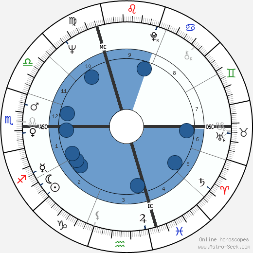 Catherine Verneuil wikipedia, horoscope, astrology, instagram