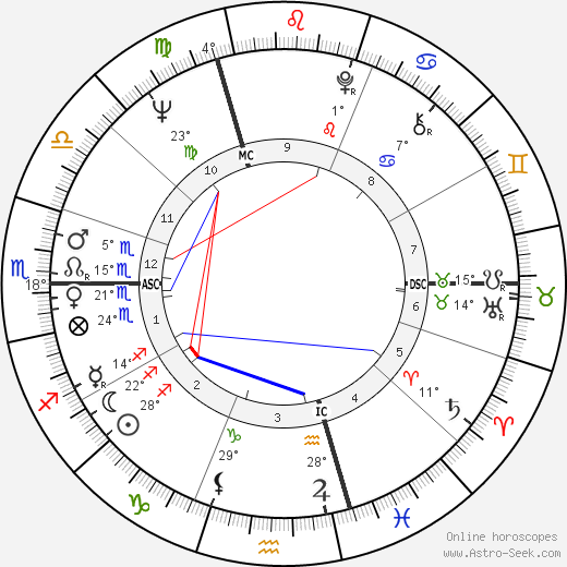 Catherine Verneuil birth chart, biography, wikipedia 2019, 2020