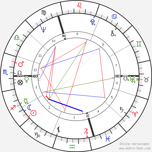 Catherine Verneuil birth chart, Catherine Verneuil astro natal horoscope, astrology