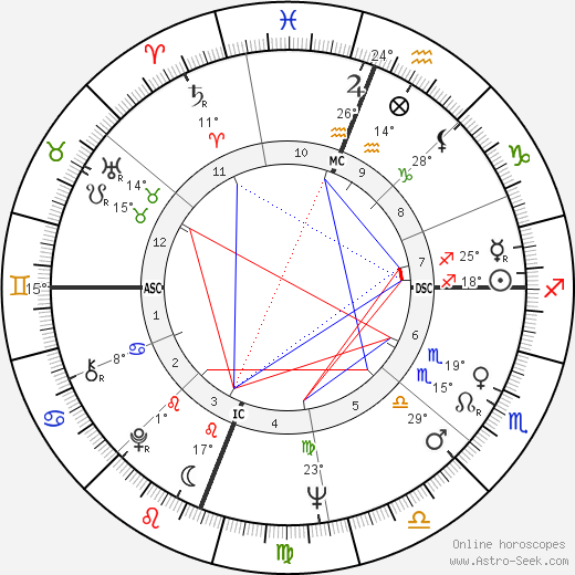 Enrico Macias birth chart, biography, wikipedia 2019, 2020